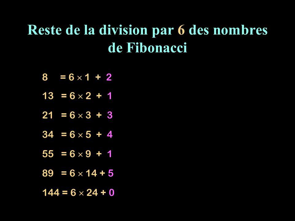 Reste de la division par 6 des nombres de Fibonacci