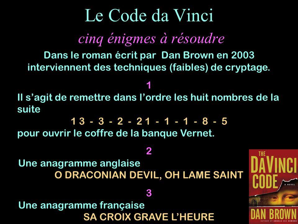 Le Code da Vinci cinq énigmes à résoudre