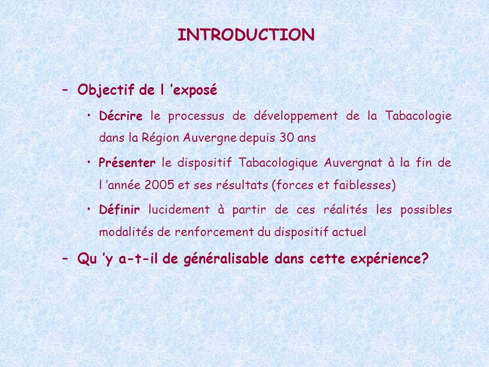 INTRODUCTION Objectif de l 'exposé