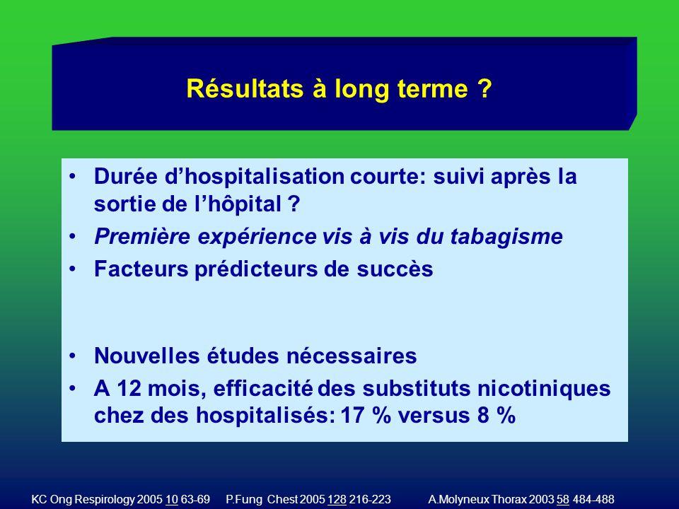 Résultats à long terme Durée d'hospitalisation courte: suivi après la sortie de l'hôpital Première expérience vis à vis du tabagisme.