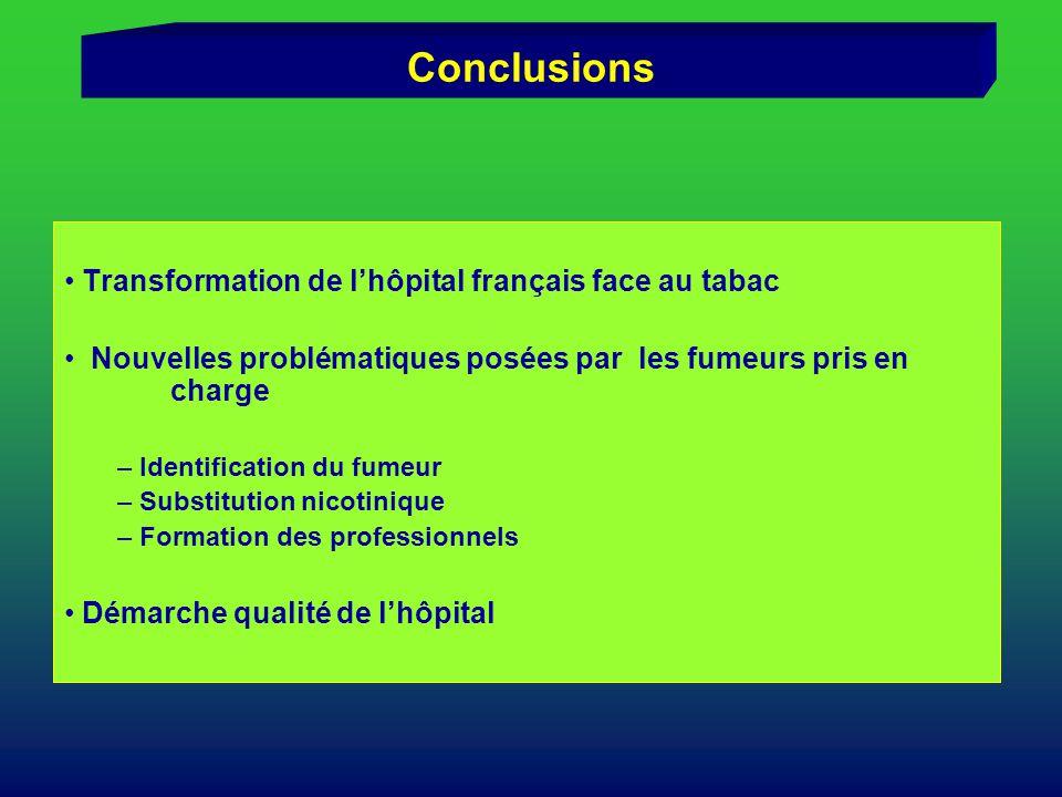 Conclusions Transformation de l'hôpital français face au tabac