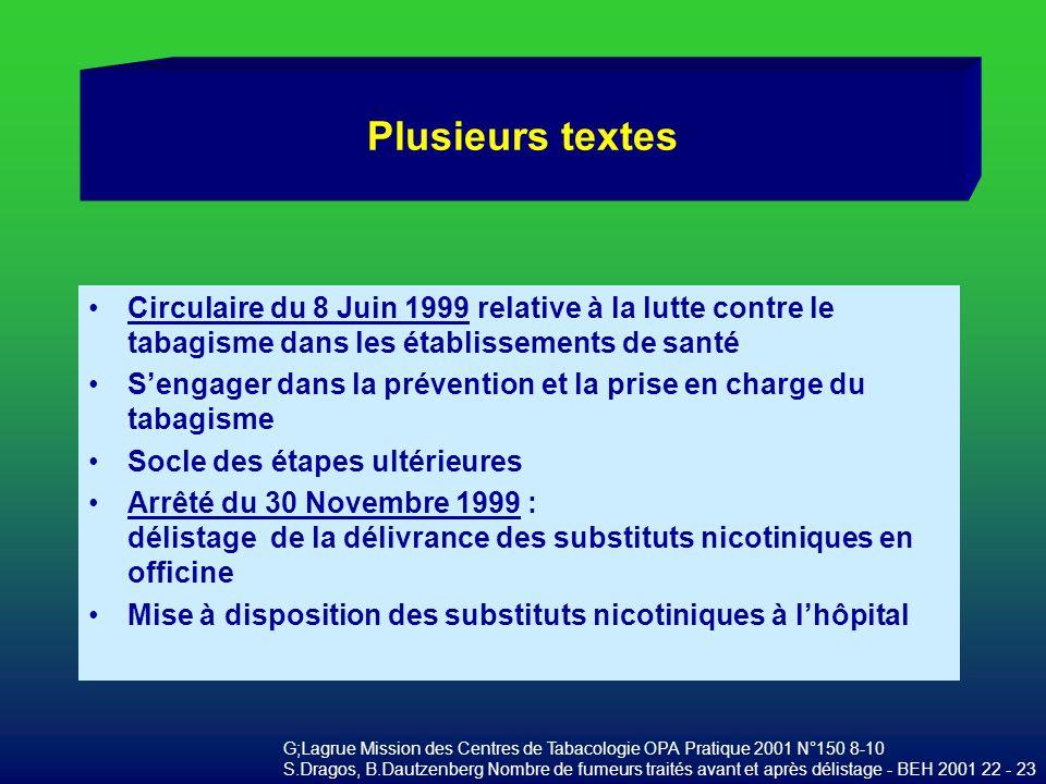 Plusieurs textes Circulaire du 8 Juin 1999 relative à la lutte contre le tabagisme dans les établissements de santé.