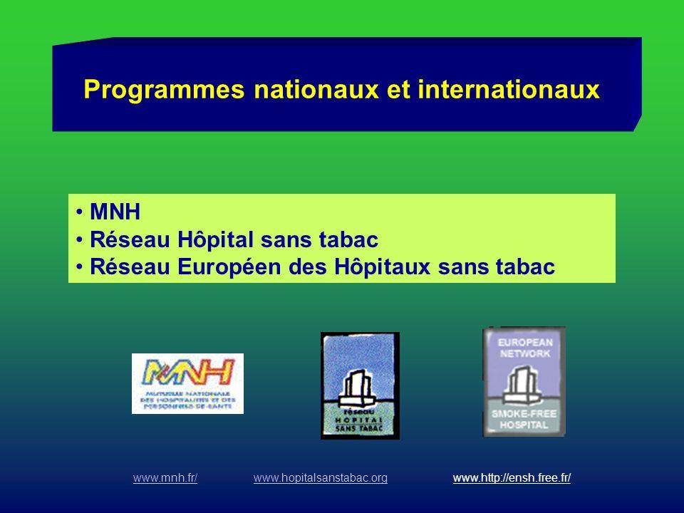 Programmes nationaux et internationaux