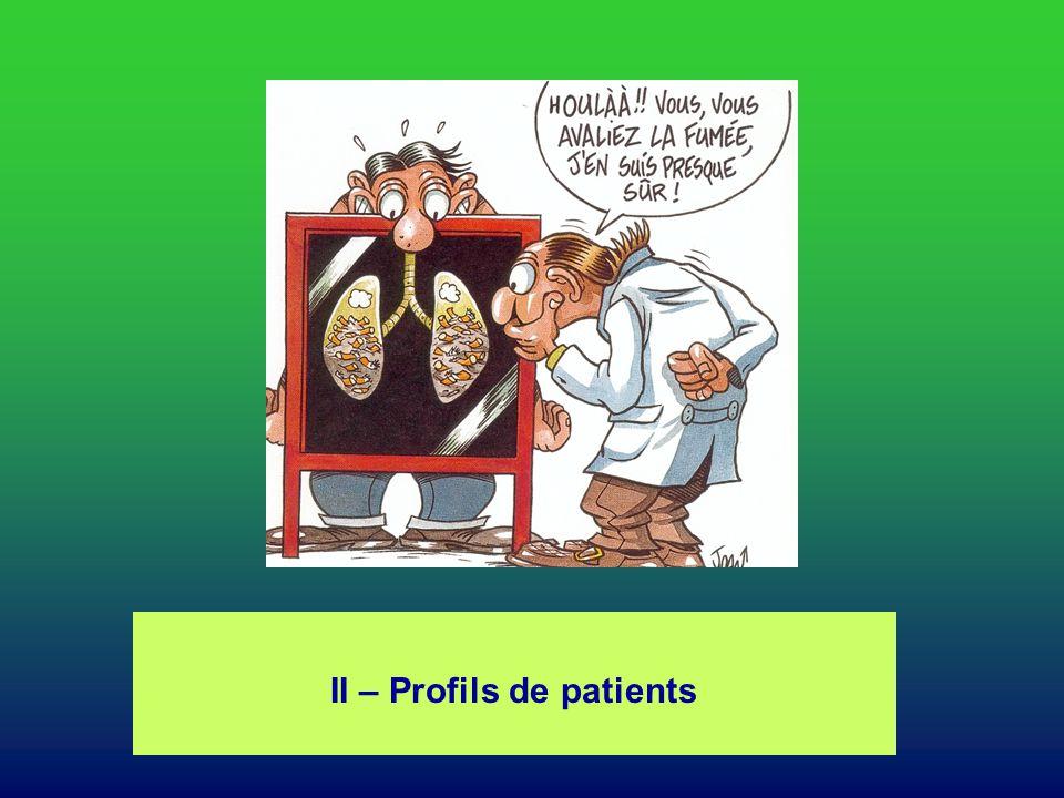 II – Profils de patients