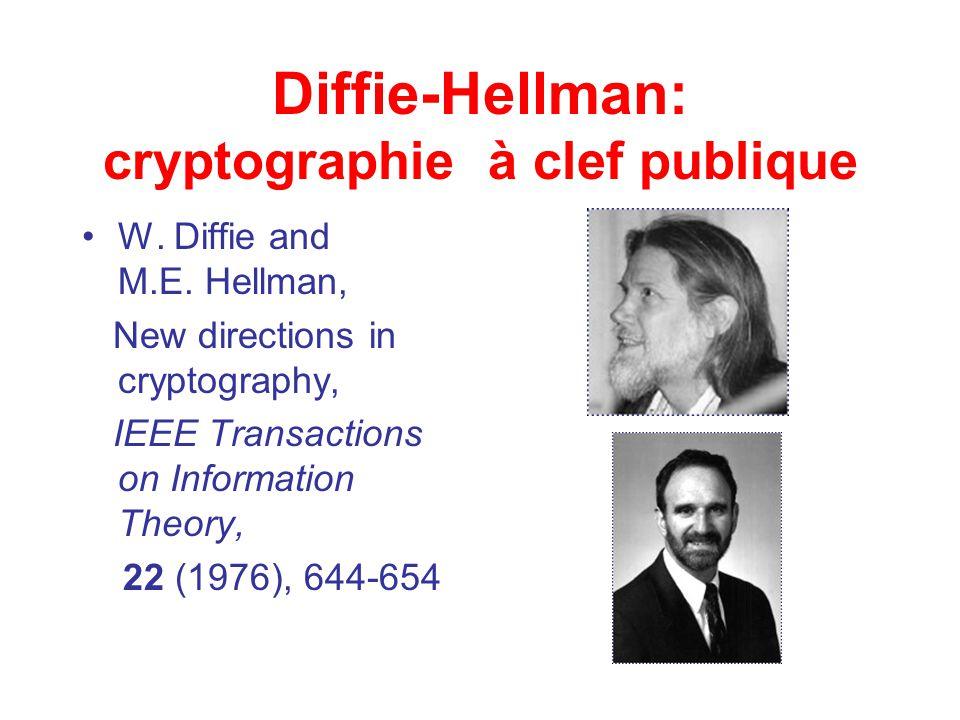Diffie-Hellman: cryptographie à clef publique