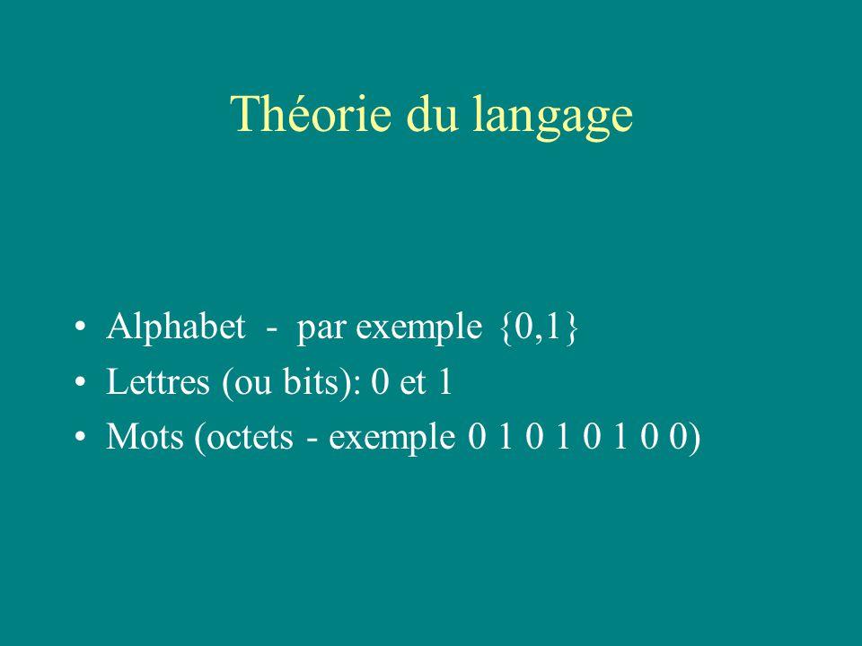 Théorie du langage Alphabet - par exemple {0,1}