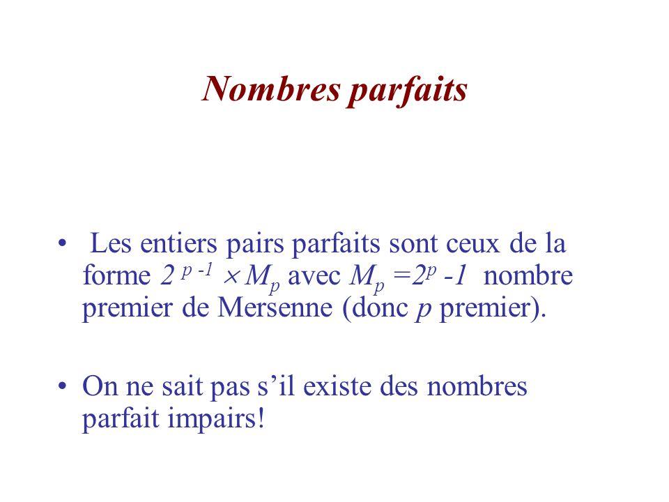 Nombres parfaits Les entiers pairs parfaits sont ceux de la forme 2 p -1  Mp avec Mp =2p -1 nombre premier de Mersenne (donc p premier).