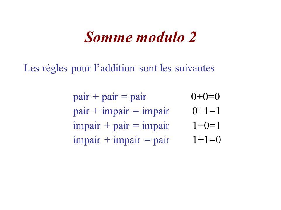 Somme modulo 2 Les règles pour l'addition sont les suivantes