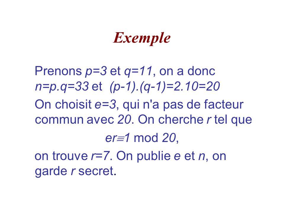 Exemple Prenons p=3 et q=11, on a donc n=p.q=33 et (p-1).(q-1)=2.10=20