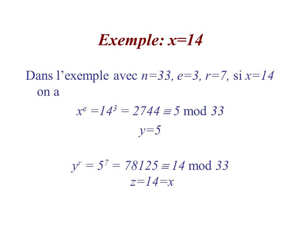 Exemple: x=14 Dans l'exemple avec n=33, e=3, r=7, si x=14 on a