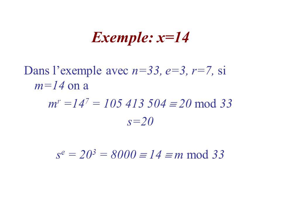 Exemple: x=14 Dans l'exemple avec n=33, e=3, r=7, si m=14 on a