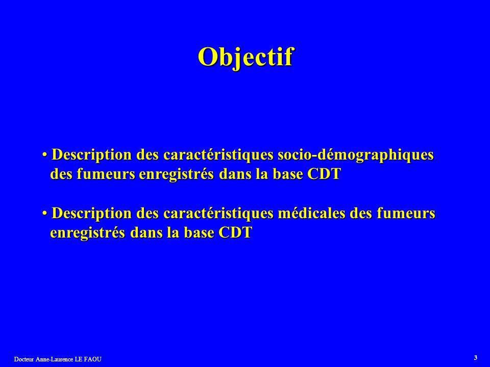 Objectif Description des caractéristiques socio-démographiques