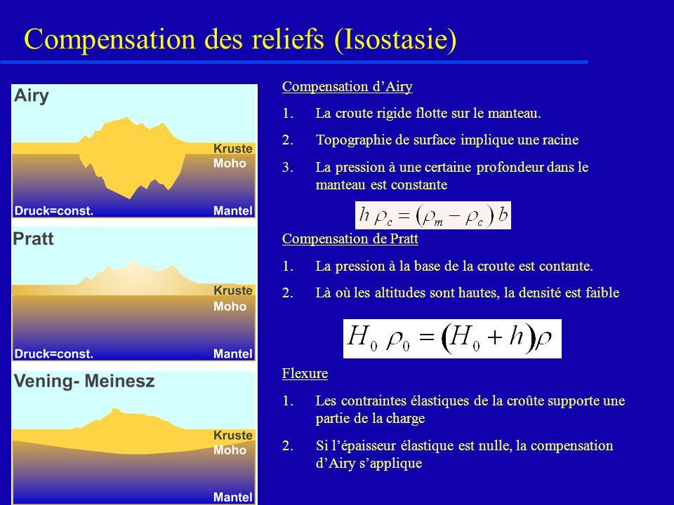 Compensation des reliefs (Isostasie)
