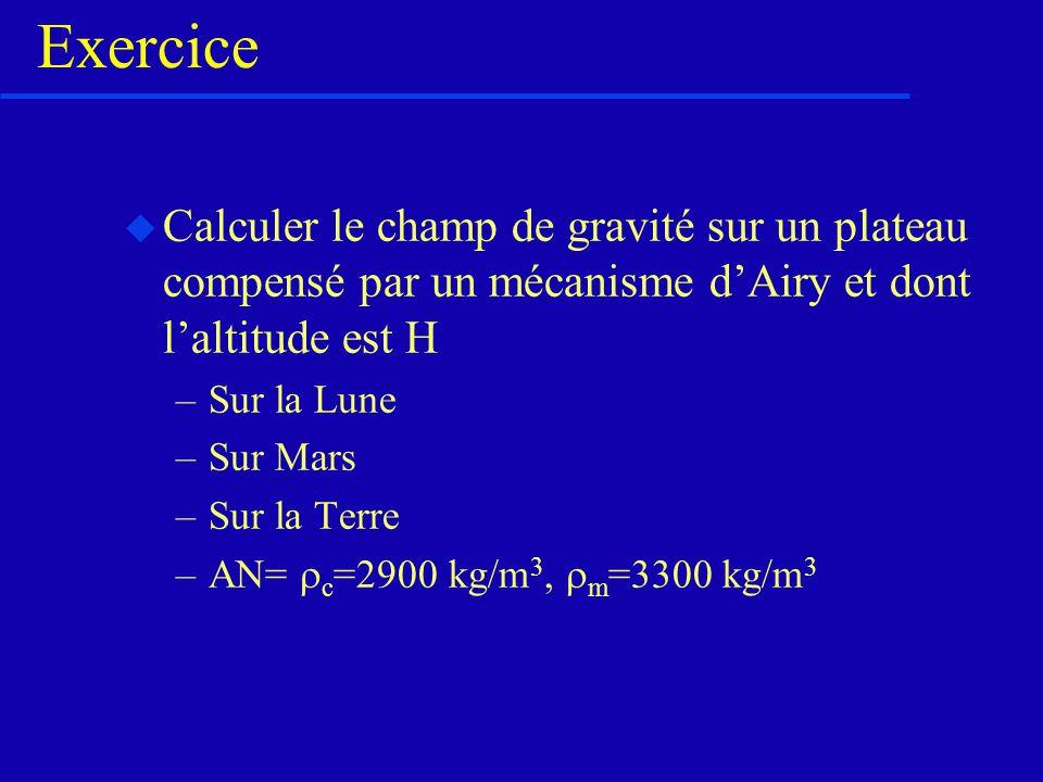 Exercice Calculer le champ de gravité sur un plateau compensé par un mécanisme d'Airy et dont l'altitude est H.