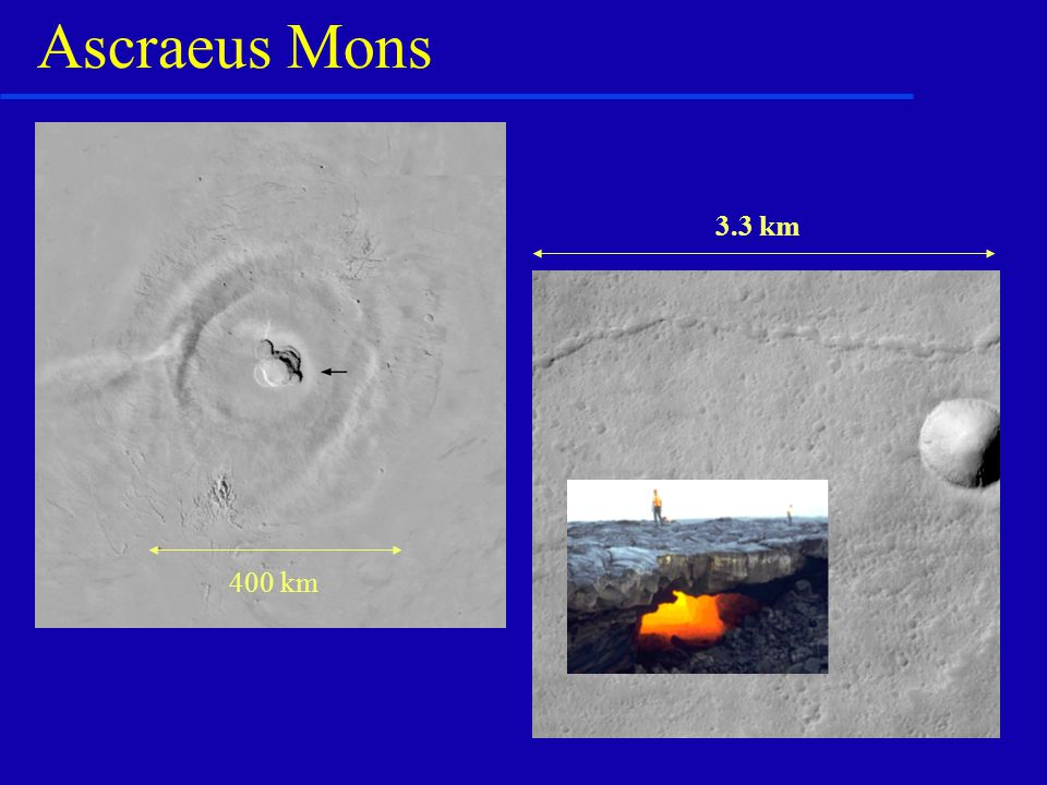 Ascraeus Mons 3.3 km Ascraus Month 400 km