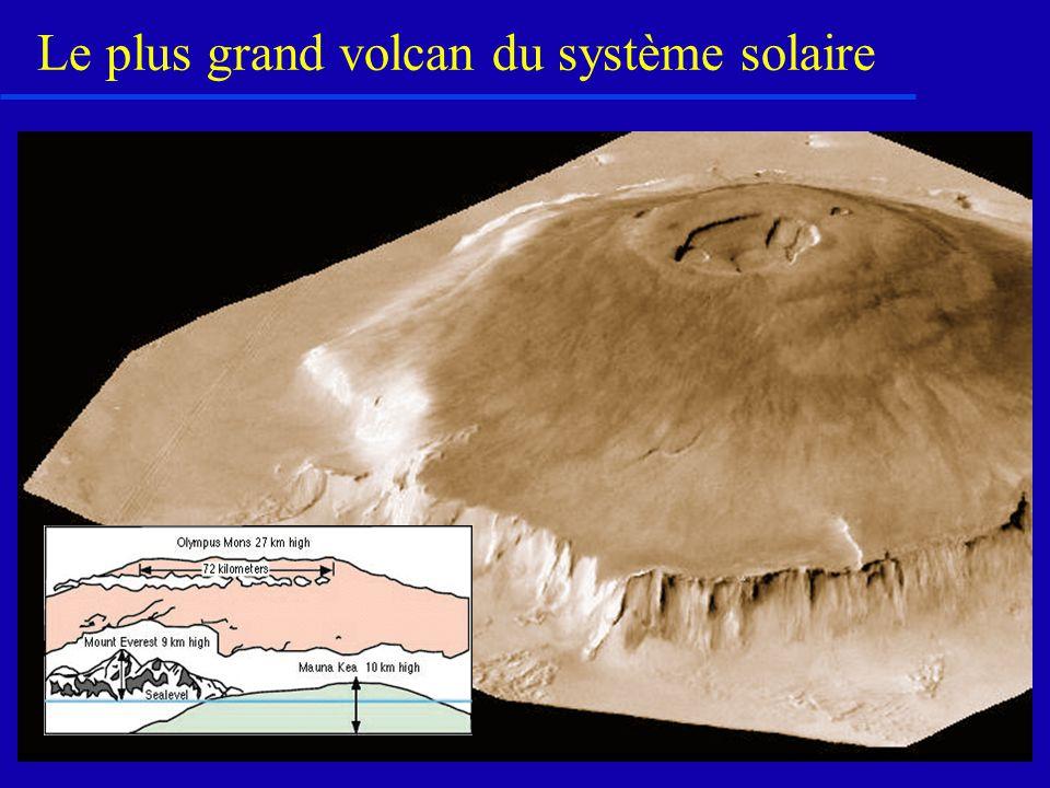 Le plus grand volcan du système solaire