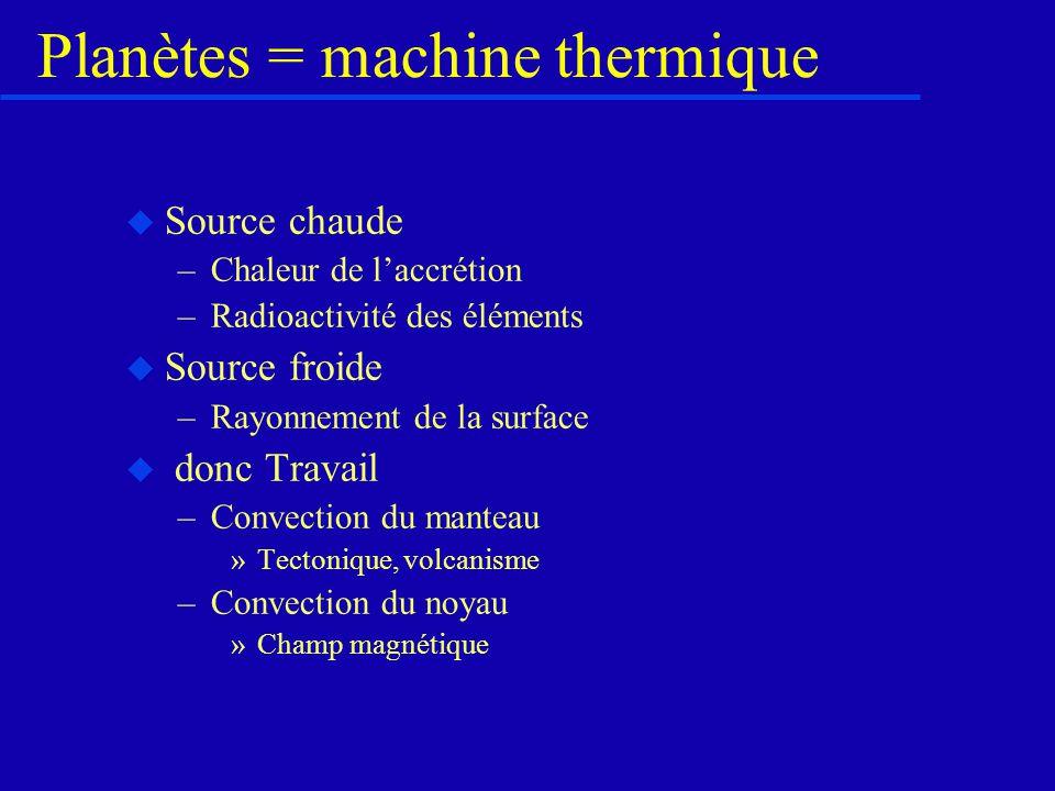 Planètes = machine thermique