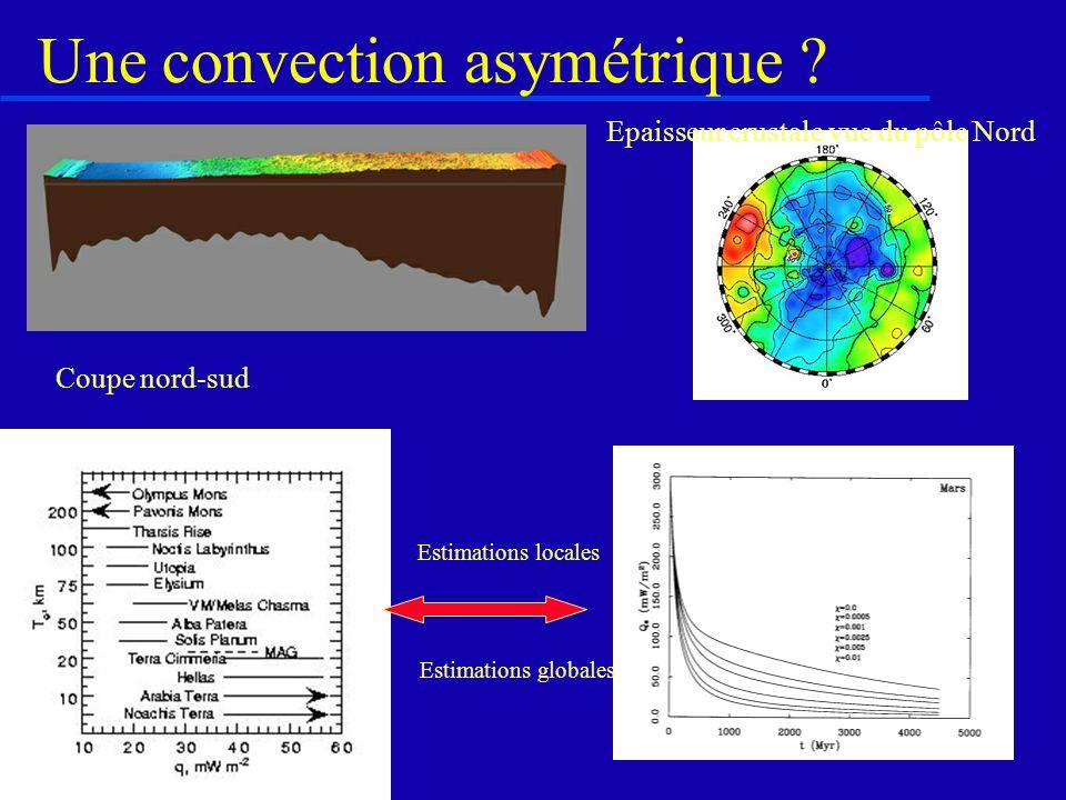 Une convection asymétrique