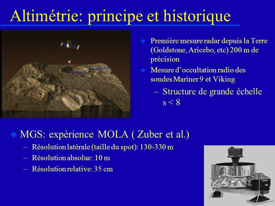 Altimétrie: principe et historique