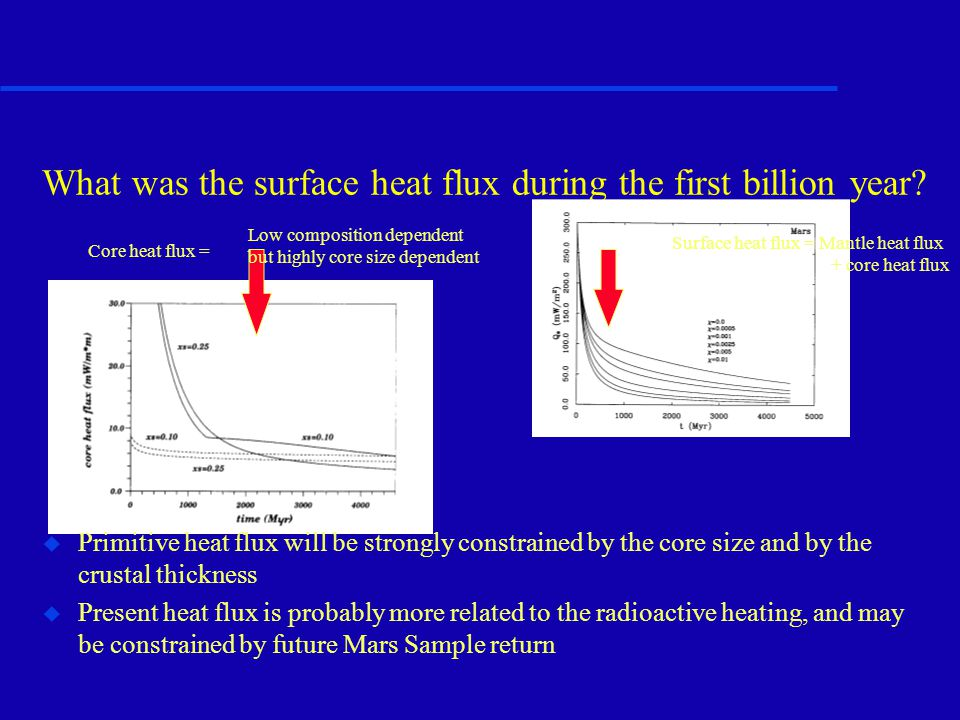 What was the surface heat flux during the first billion year
