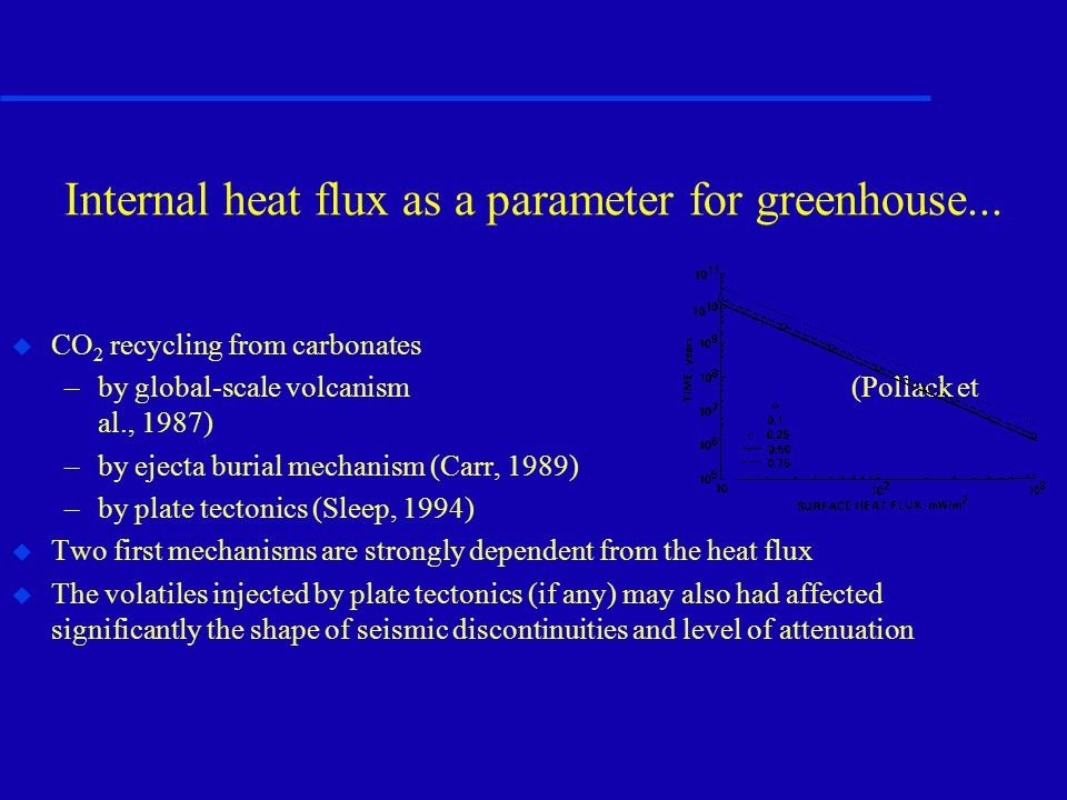 Internal heat flux as a parameter for greenhouse...