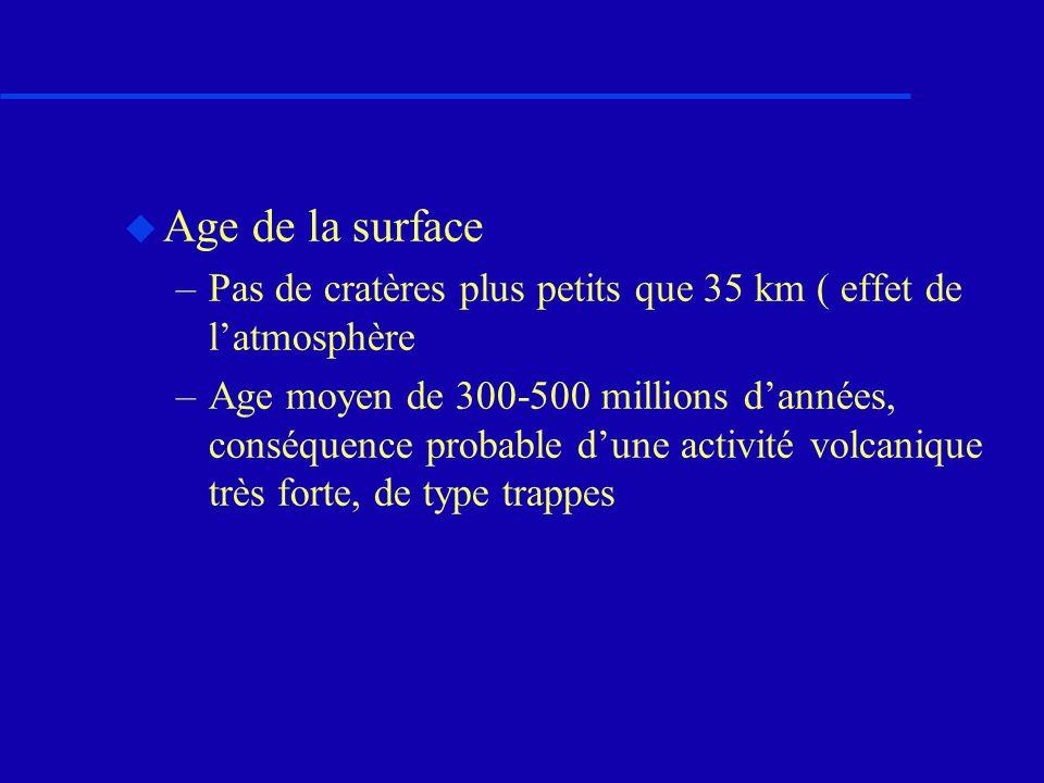Age de la surface Pas de cratères plus petits que 35 km ( effet de l'atmosphère.