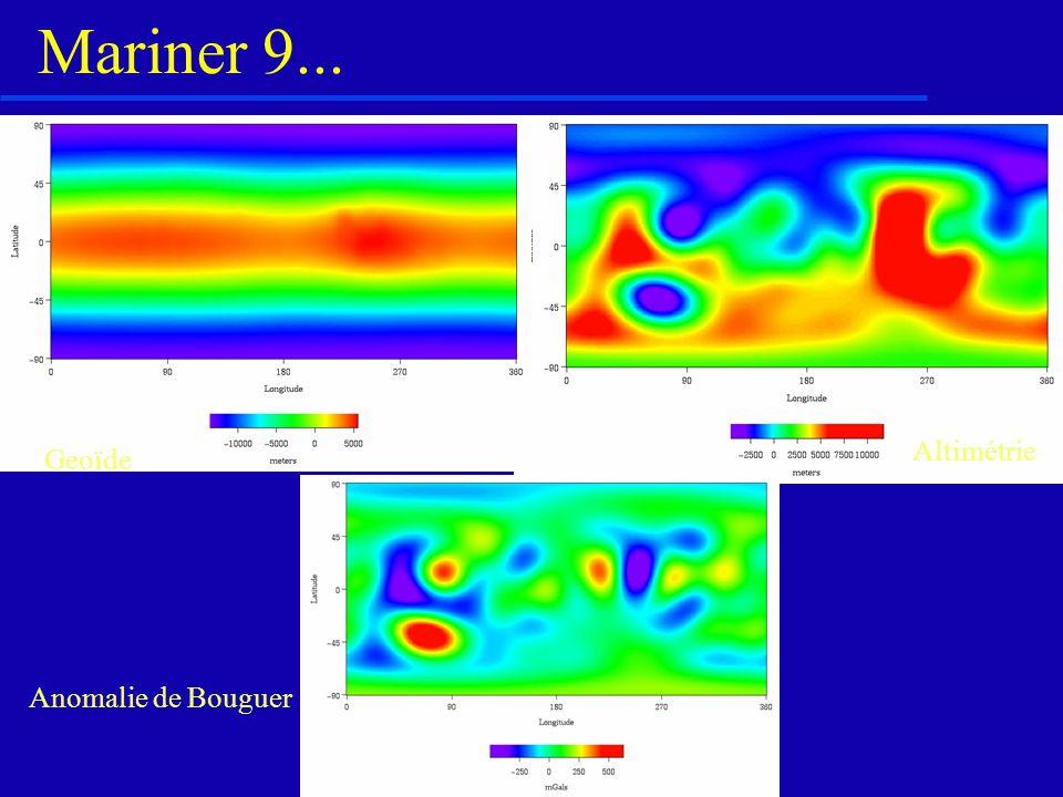 Mariner 9... Altimétrie Geoïde Anomalie de Bouguer