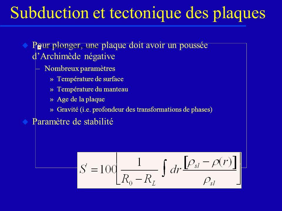 Subduction et tectonique des plaques