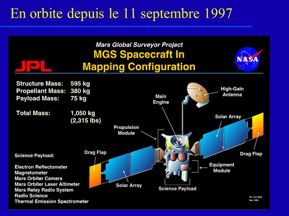 En orbite depuis le 11 septembre 1997