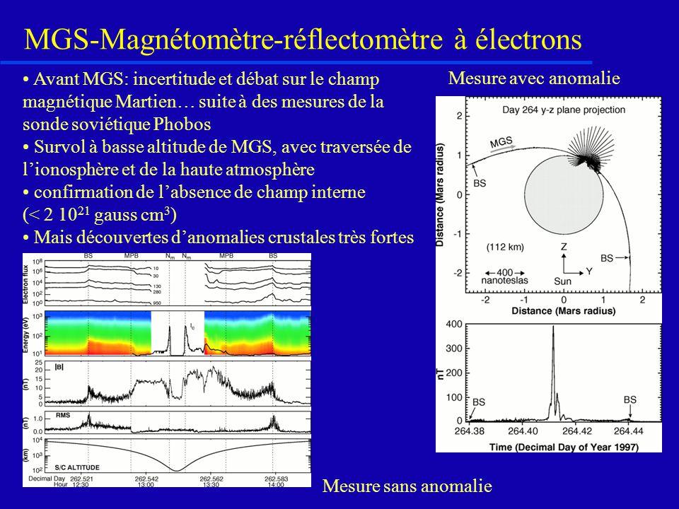 MGS-Magnétomètre-réflectomètre à électrons