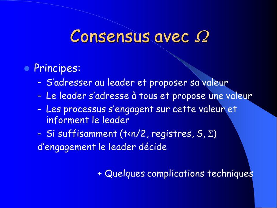 Consensus avec W Principes: S'adresser au leader et proposer sa valeur
