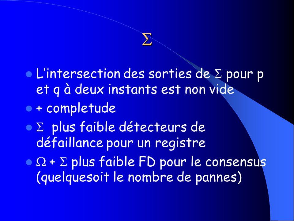 S L'intersection des sorties de S pour p et q à deux instants est non vide. + completude. S plus faible détecteurs de défaillance pour un registre.