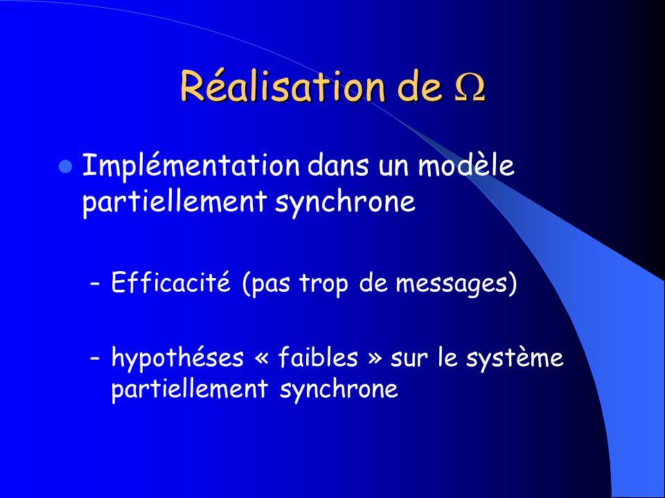 Réalisation de W Implémentation dans un modèle partiellement synchrone