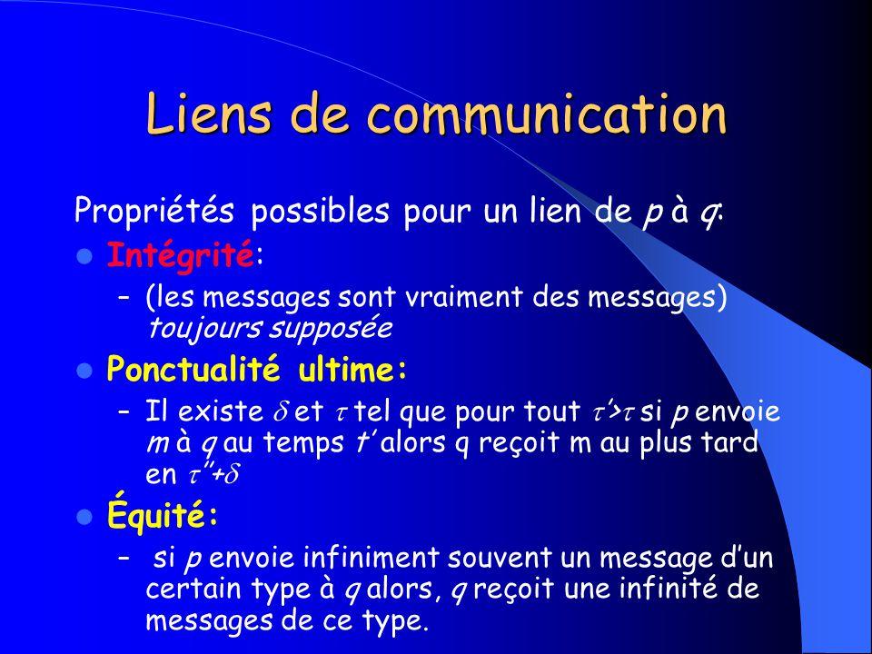 Liens de communication