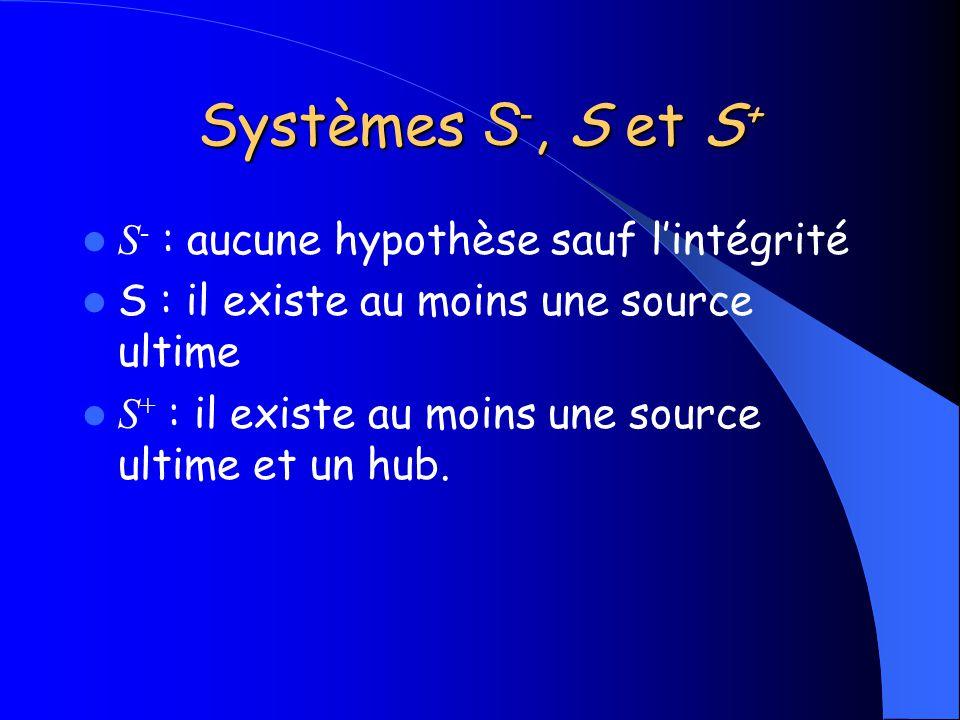 Systèmes S-, S et S+ S- : aucune hypothèse sauf l'intégrité