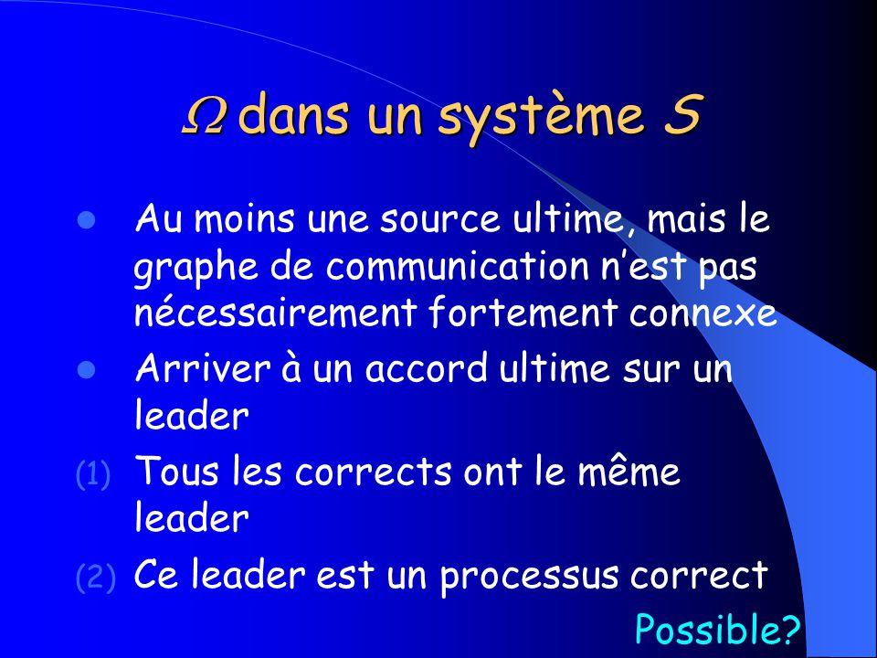 W dans un système S Au moins une source ultime, mais le graphe de communication n'est pas nécessairement fortement connexe.