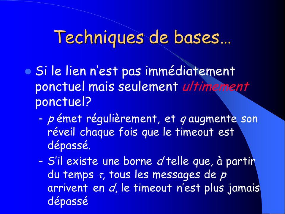 Techniques de bases… Si le lien n'est pas immédiatement ponctuel mais seulement ultimement ponctuel