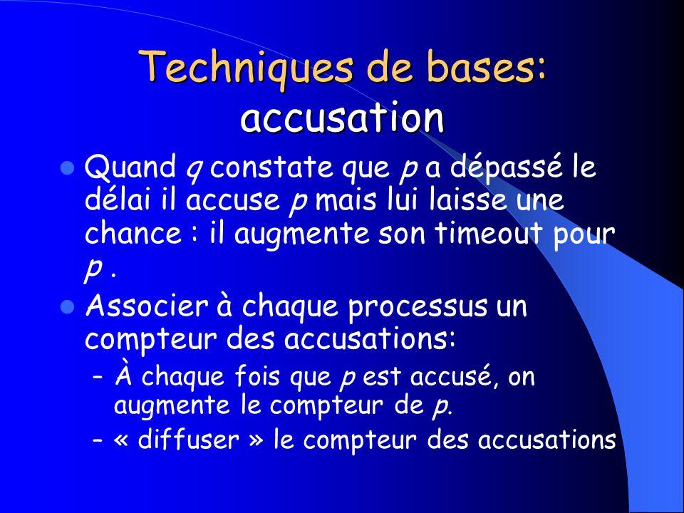 Techniques de bases: accusation