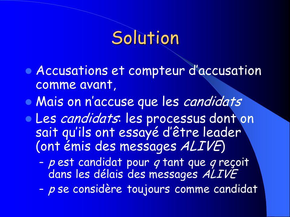 Solution Accusations et compteur d'accusation comme avant,