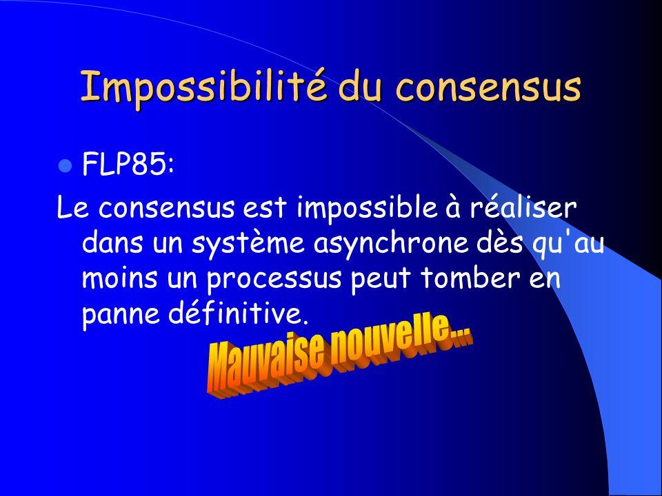 Impossibilité du consensus