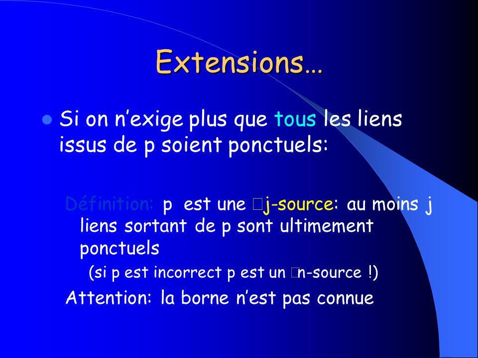 Extensions… Si on n'exige plus que tous les liens issus de p soient ponctuels:
