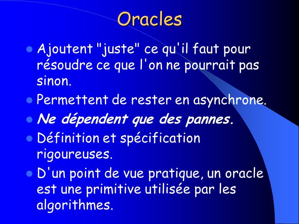 Oracles Ajoutent juste ce qu il faut pour résoudre ce que l on ne pourrait pas sinon. Permettent de rester en asynchrone.