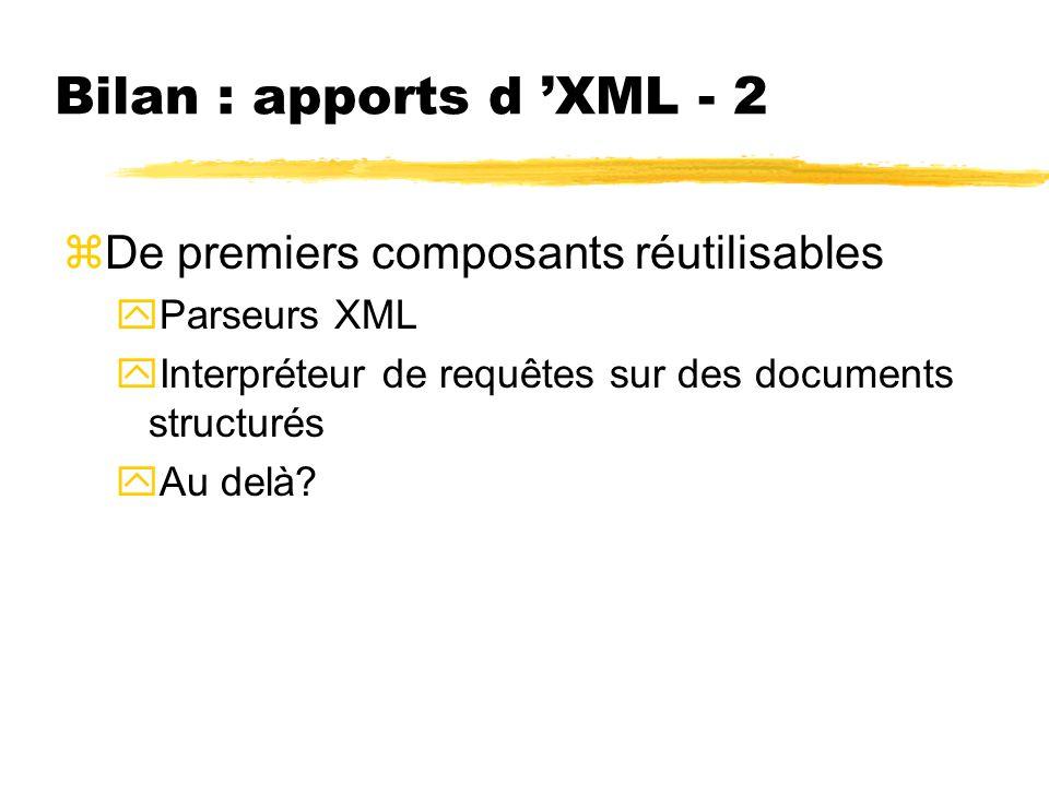 Bilan : apports d 'XML - 2 De premiers composants réutilisables