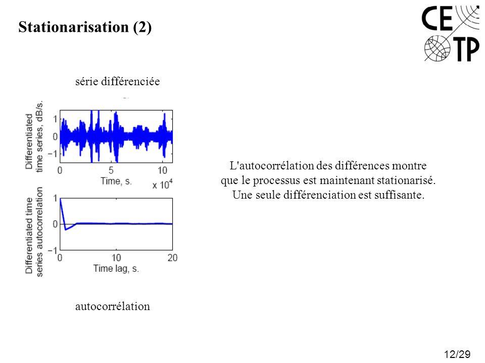 Stationarisation (2) série différenciée