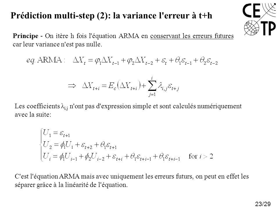 Prédiction multi-step (2): la variance l erreur à t+h