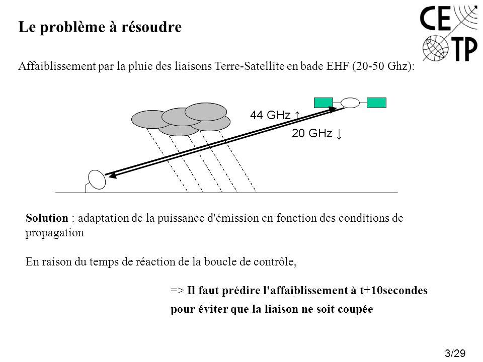 Le problème à résoudre Affaiblissement par la pluie des liaisons Terre-Satellite en bade EHF (20-50 Ghz):