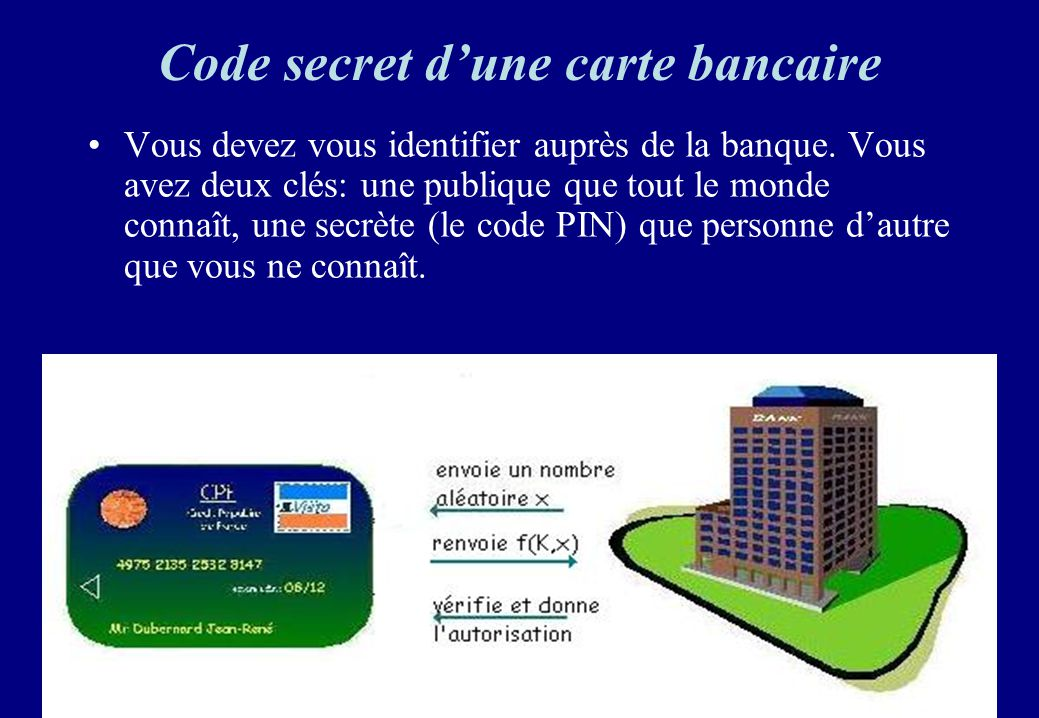 Code secret d'une carte bancaire