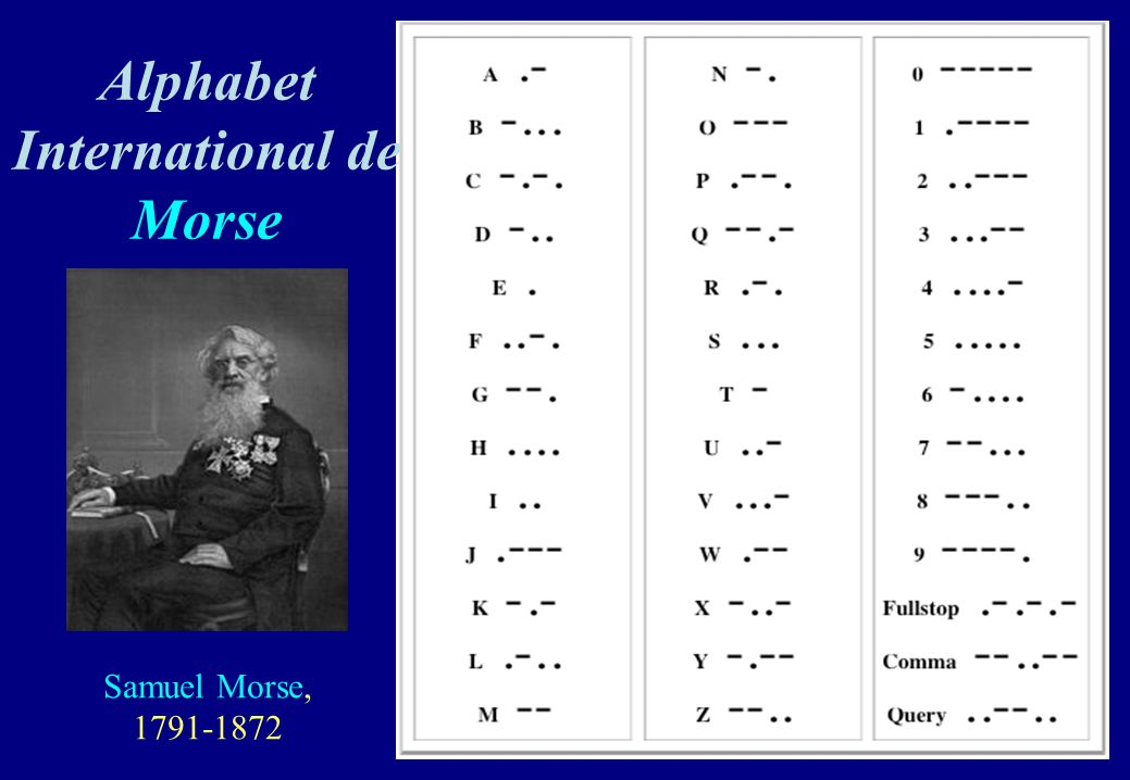 Alphabet International de Morse