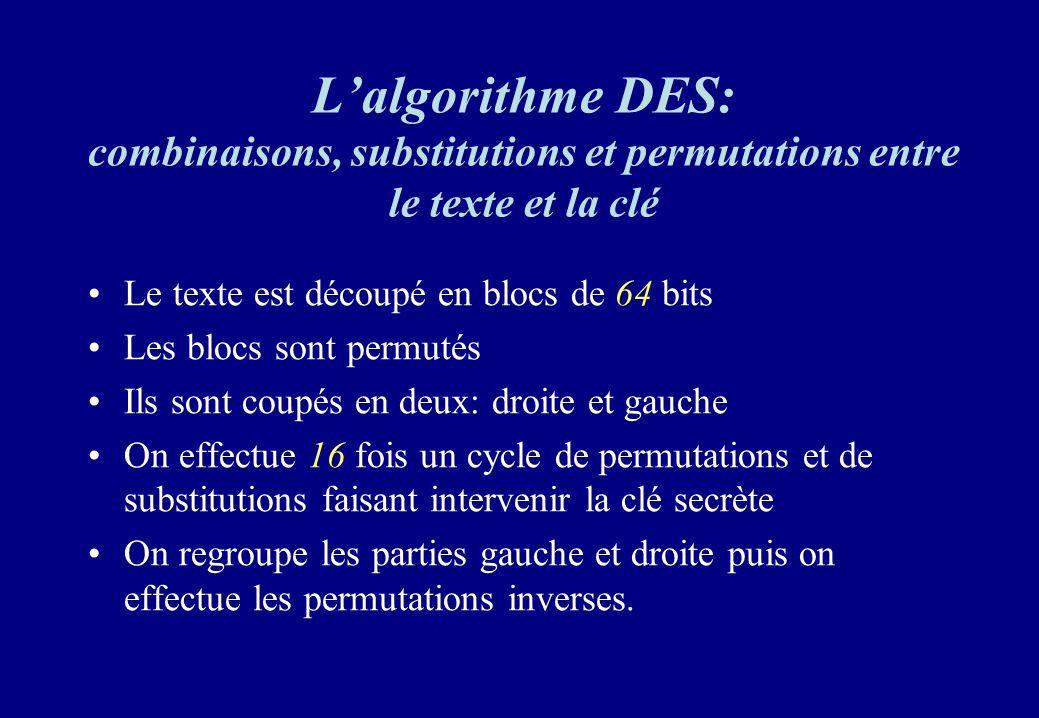 L'algorithme DES: combinaisons, substitutions et permutations entre le texte et la clé
