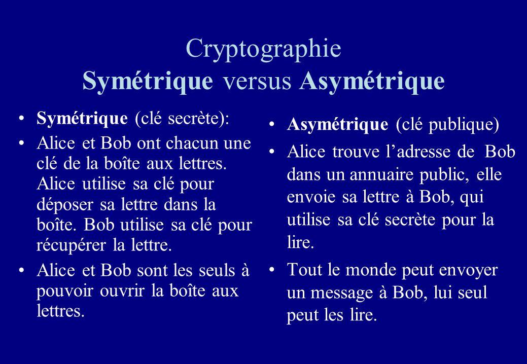 Cryptographie Symétrique versus Asymétrique